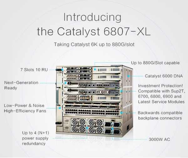 Catalyst 6500 series switch supervisor engine guide chapter 2.