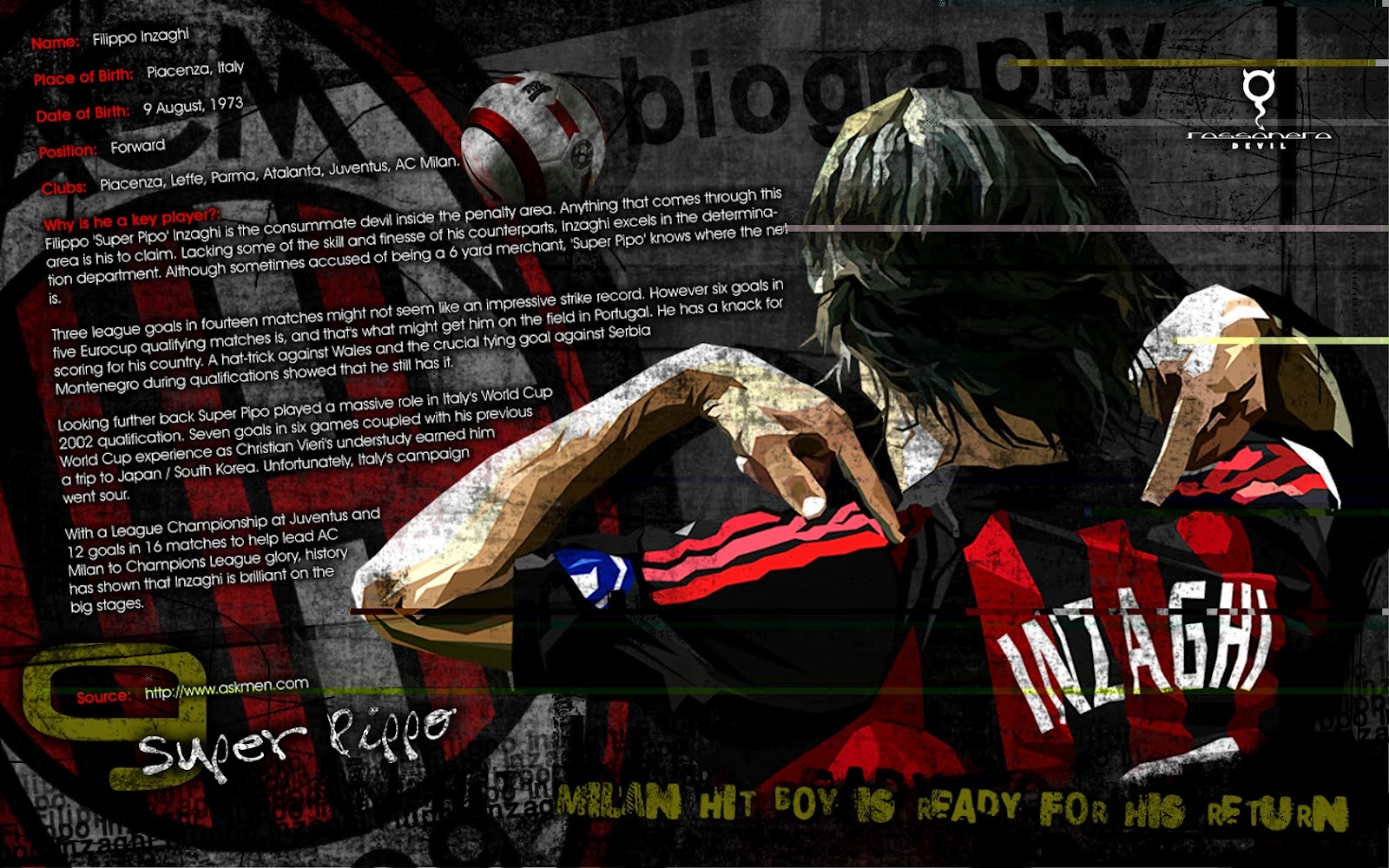 Wallpaper HD 2016 AC Milan Football Club Wallpaper