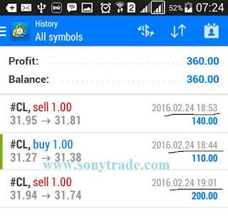hasil trading minyak / oil sonytrade