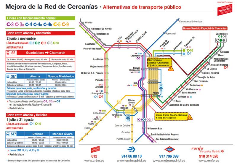 Mapa Cercanias Madrid 2017.Alternativas De Bus Y Metro Durante Las Obras De Cercanias