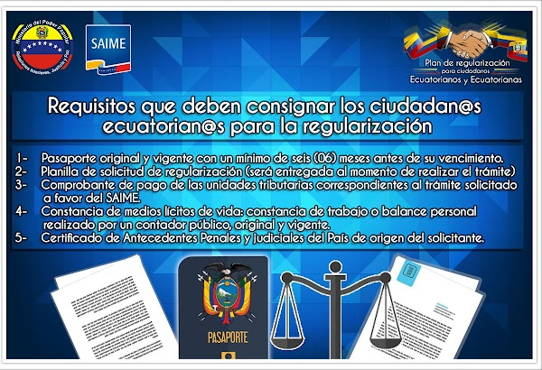 Tome nota de los requisitos que deben consignar los ecuatorianos para su regulación en Venezuela