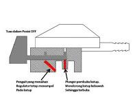Tips Aman Menggunakan Tabung Gas Elpiji