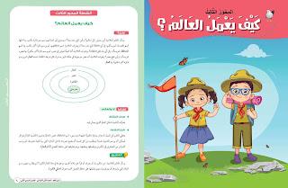 حمل دليل المعلم في اللغة العربية للصف الاول الابتدائي الترم الثاني 2019