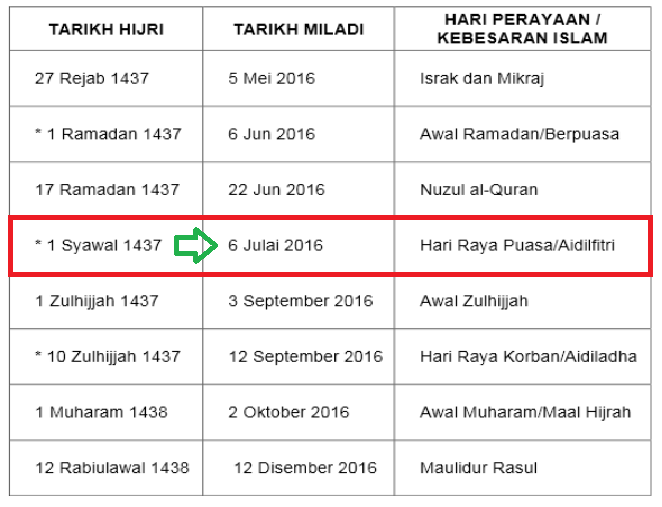 kalendar islam 2016 tarikh penting