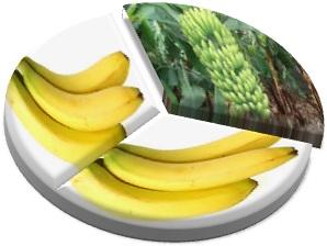 soin visage homme, soin visage, soin naturel, recette maison, à la banane, masque visage