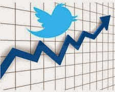 http://th3easyway.blogspot.com/2015/03/Twitter-analytics.html