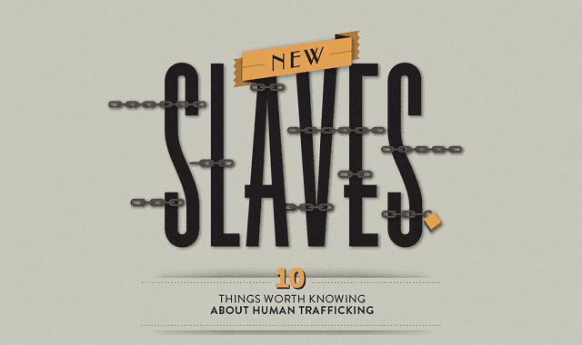 10 Things Worth Knowing About Human Trafficking