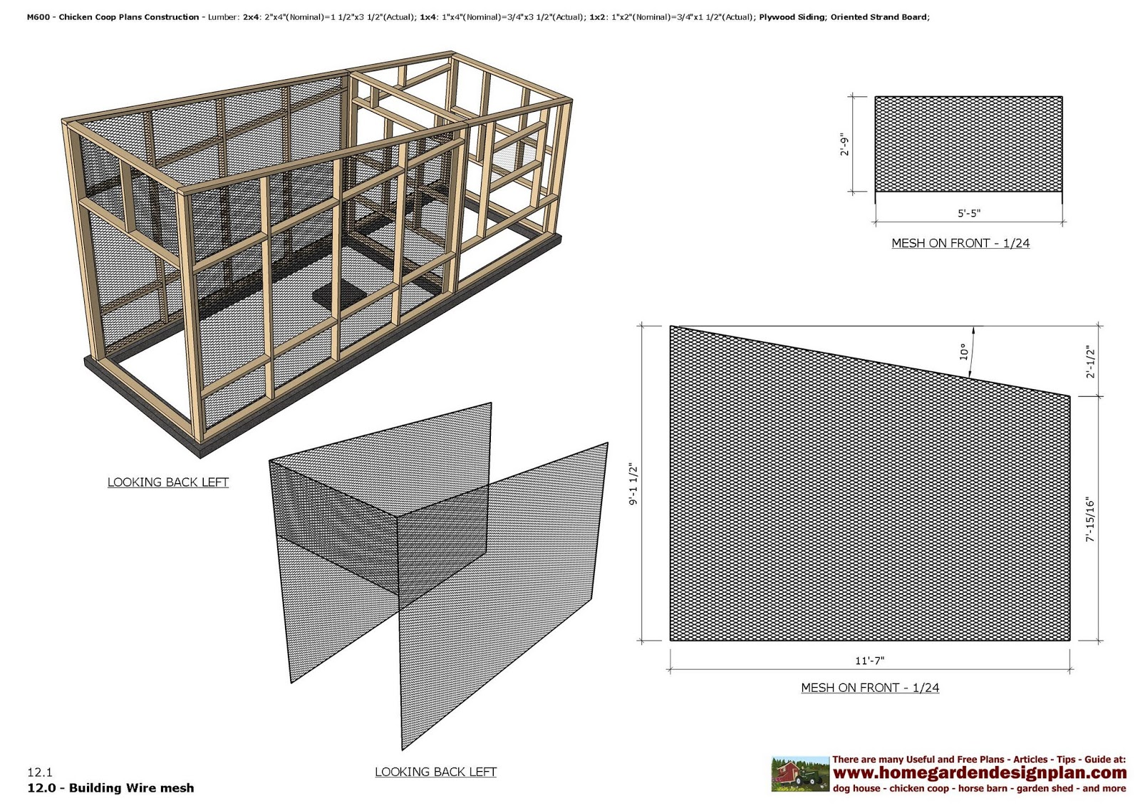 Enchanting Coated Chicken Wire House Frieze - Wiring Diagram Ideas ...