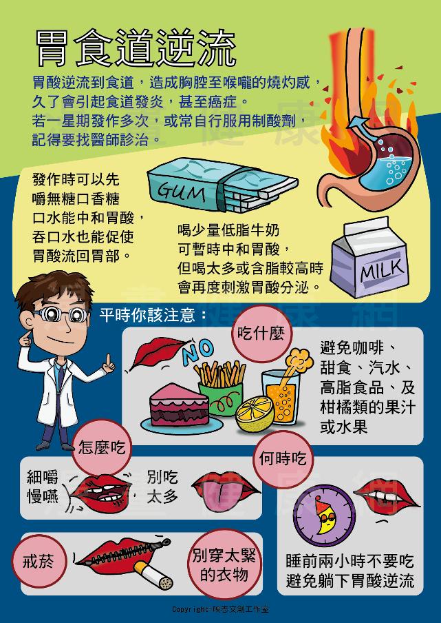 胃食道逆流患者平時應該注意的重點