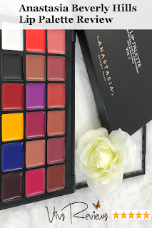 anastasia beverly hills lip palette review