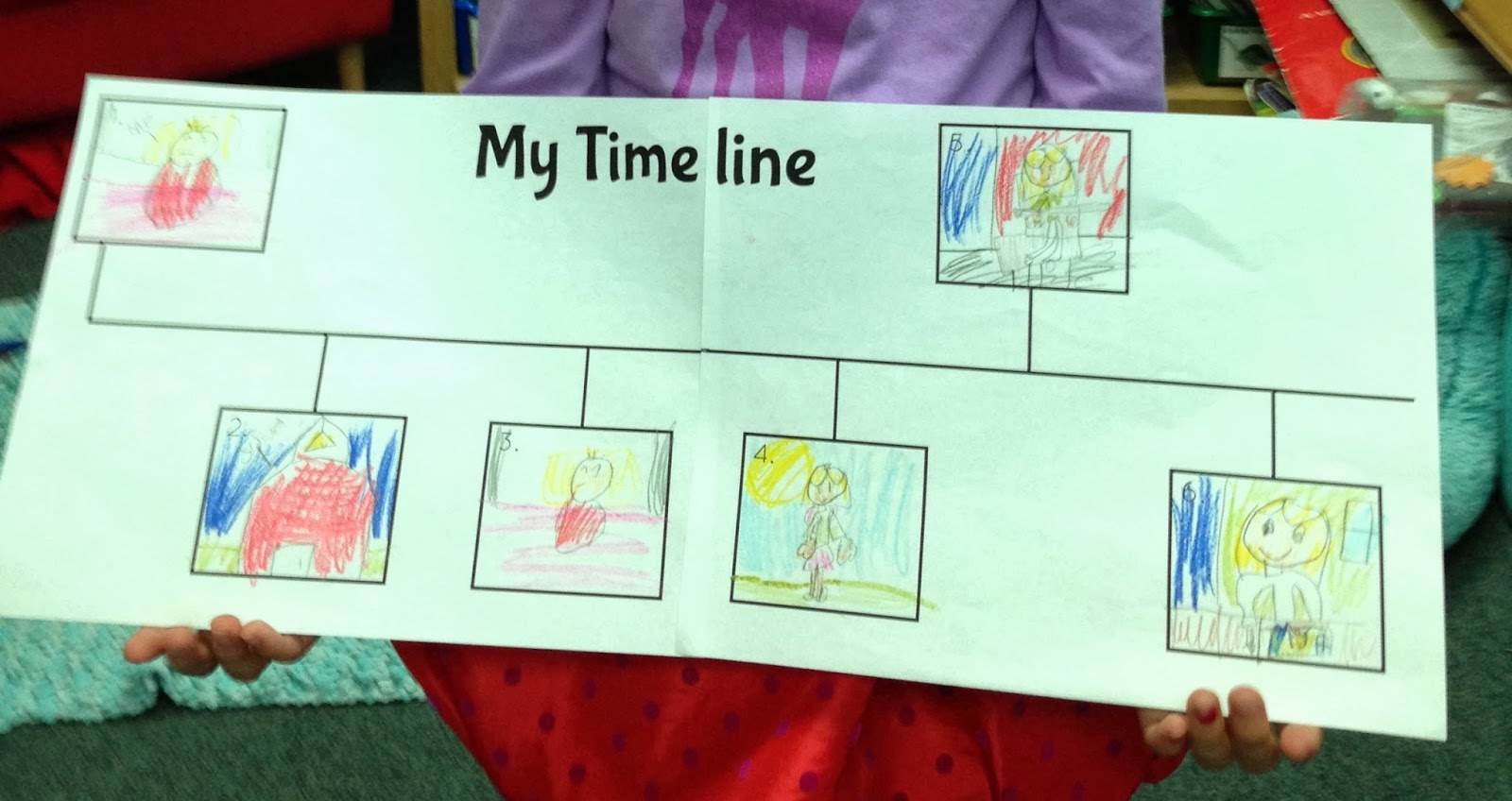 The Adventures Of A K 1 Teacher Terrific Timelines Freebie