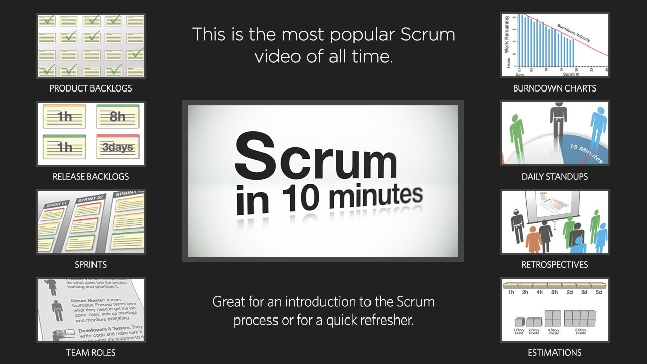 Intro to Scrum in Under 10 Minutes