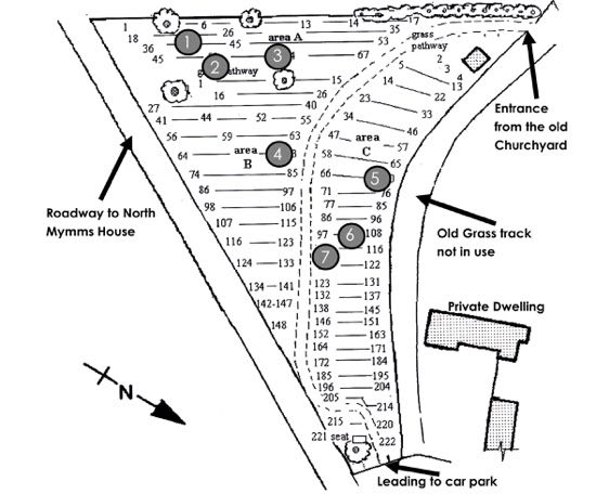 Map of the WWII war graves at St Mary's Church, North Mymms