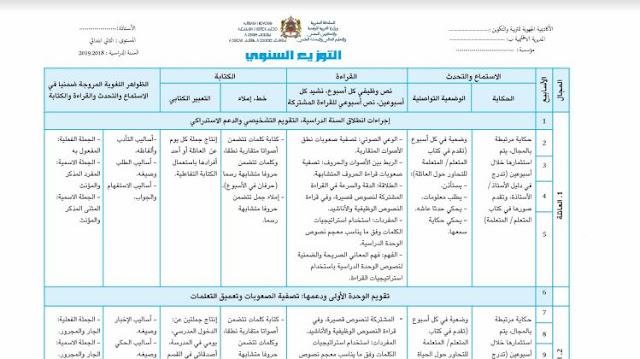 التوزيع السنوي للغة العربية للسنة الثانية ابتدائي مرجع مرشدي في اللغة العربية.pdf