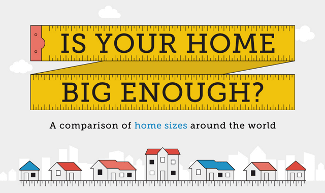 Is Your Home Big Enough? House Sizes of the World Compared