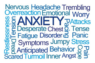 Text of Anxiety and and signs and symptoms of anxiety