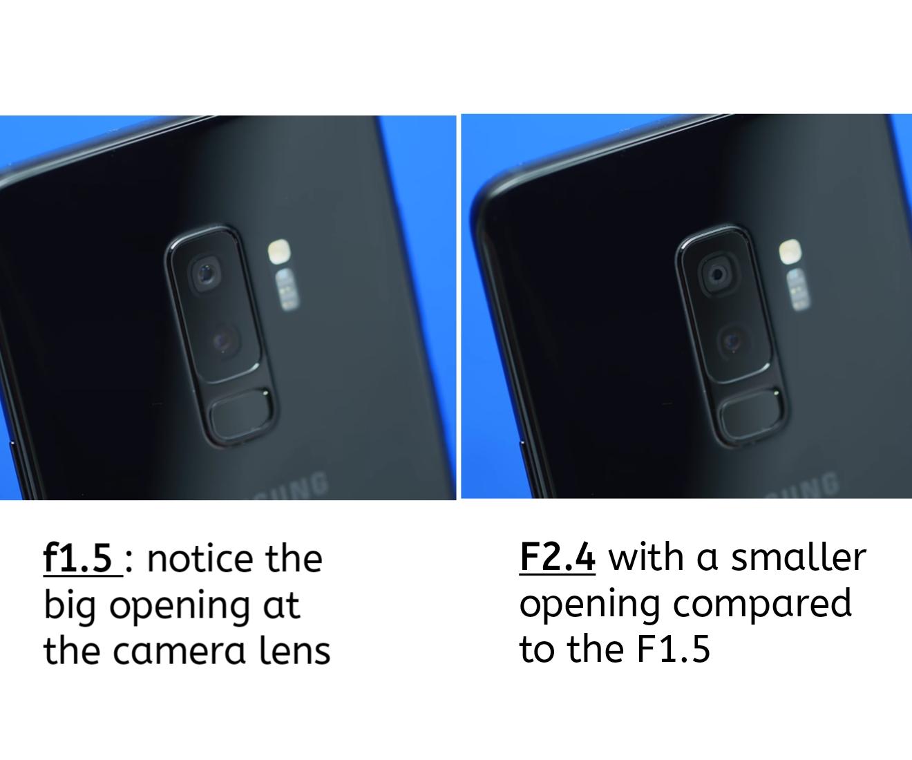 The f1.5 and f2.4 aperture comparison