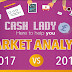 High-cost credit market analysis 2018 #infographic