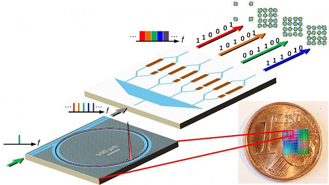Как использовать оптических солитоны для сверхточных измерений расстояний