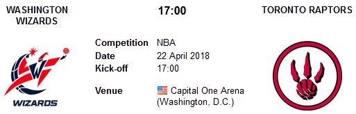 Washington Wizards vs Toronto Raptors en VIVO