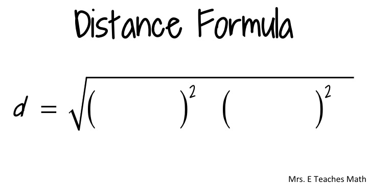 How I Teach the Midpoint and Distance Formulas