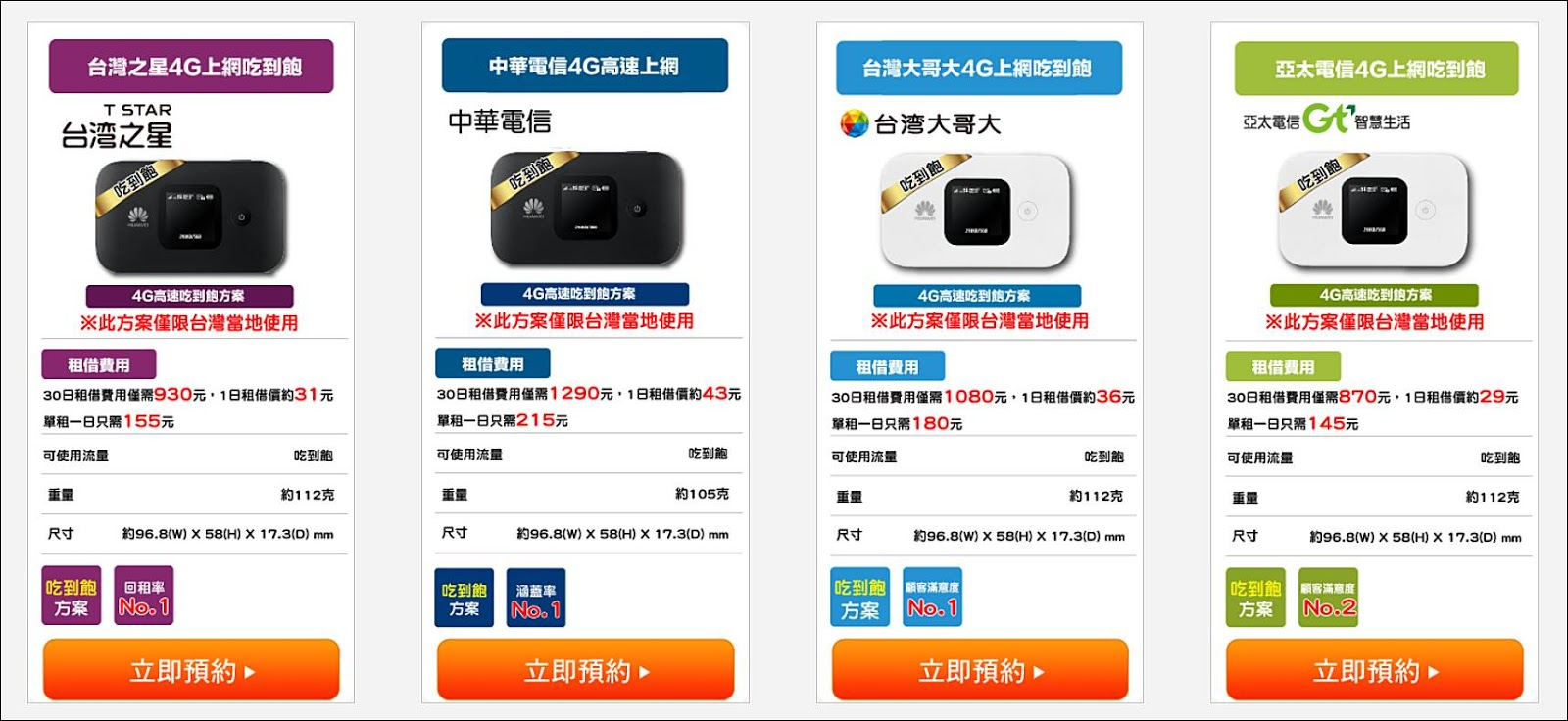 台灣-WiFi機-電信方案-WiFi分享器-推薦-台灣租借WiFi-台灣4G吃到飽WiFi機-隨身WiFi-CP值-便宜WiFi機-4G上網-網路