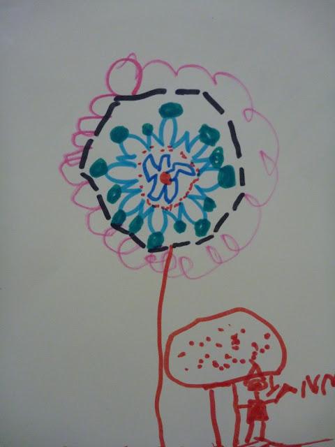 sommer und Frühling Bilder gestalten im Kindergarten