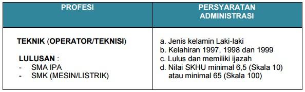 REKRUTMEN UMUM TINGKAT SMK TAHUN 2017 - PONTIANAK