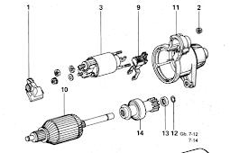 Fungsi Motor Starter dan Komponen Motor Starter