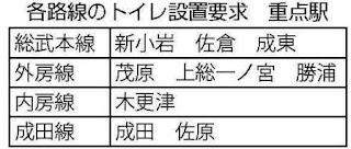 http://doro-chiba.org/nikkan_tag/8244/