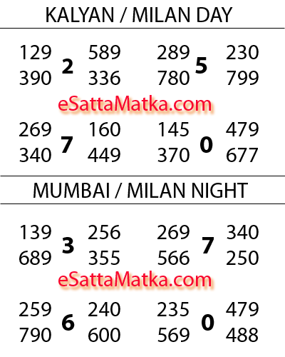Aaj Ka Open ya Close Kalyan Mumbai Satta Matka Special Game (07-July-2015) #SattaMatka #IndianMatka #BossMatka
