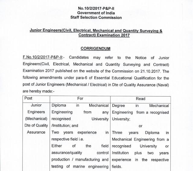 SSC JE (Junior Engineer) 2017 Corrigendum Notice PDF