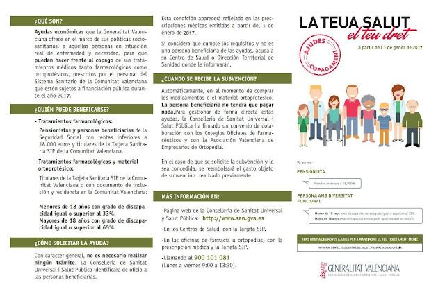 Ayudas al copago en la Comunidad Valenciana