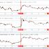 Strong Dollar: US Yield 3% tarik Perhatian Pengurus Dana Global