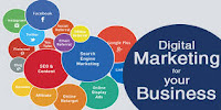 Digital marketing training videos in Teluguz