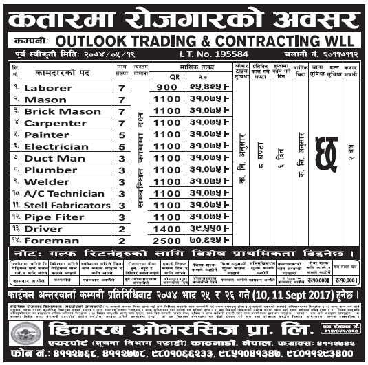 Jobs in Qatar for Nepali, Salary Rs 70,625