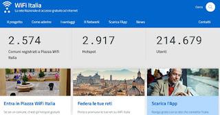 Wi-Fi gratis Italia