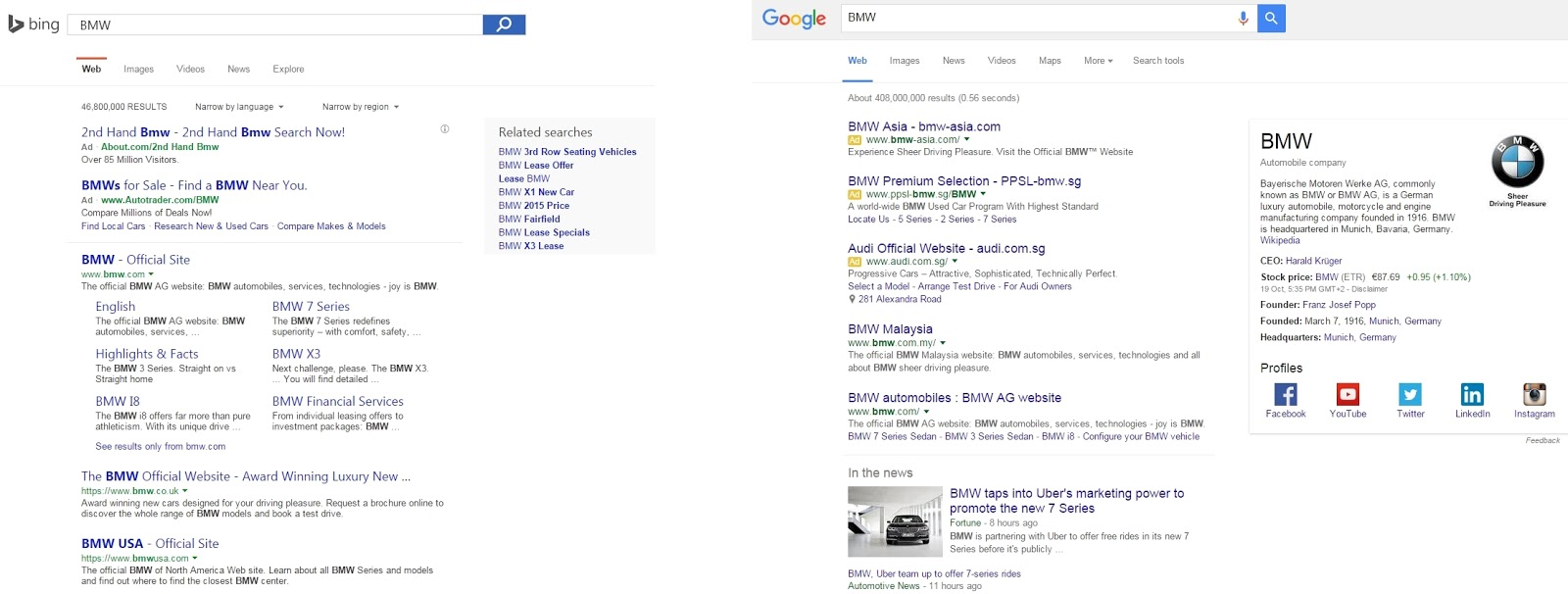 bing-vs-google-bmw-october-2015