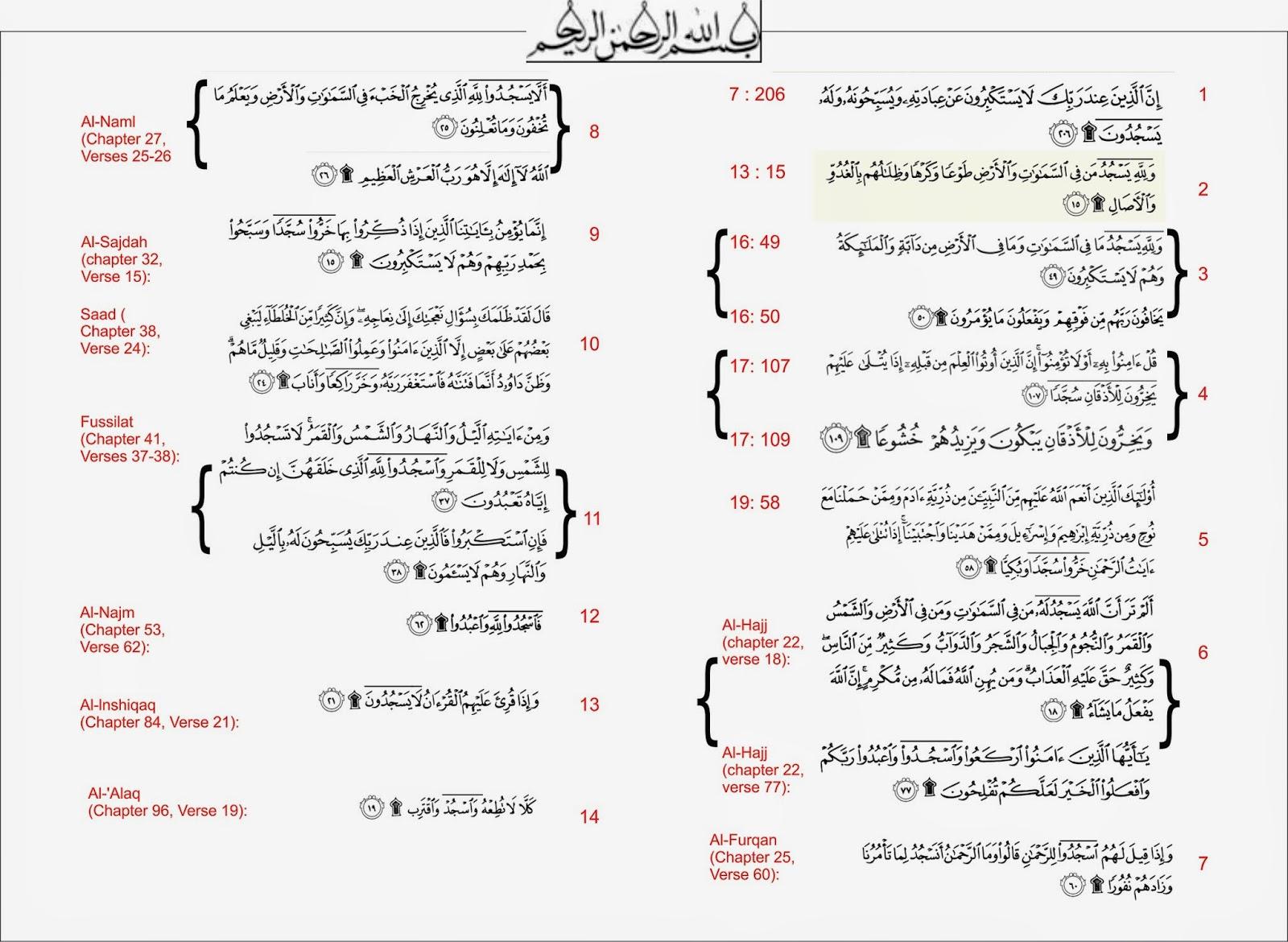 Jameel Aahmed Milansaar: 14 Verses of prostration( Aayath e Sajdah