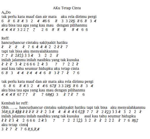 Not Angka Pianika Lagu Aku Tetap CInta Repvblik