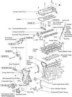 it has a mass of 102 kg (225 lb) the camshafts are chain driven on these  engines  a bolt-on trd supercharger kit is available on the 2003-2004  corolla
