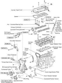 Automotive Electronics: INPUT SENSORS AND ACTUATORS ON-VEHICLE