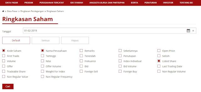 Cara Mencari Data Jumlah Saham Yang Beredar (Listed Shares) di BEI