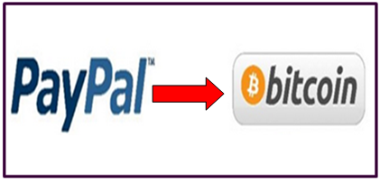 Easy way buy bitcoin with paypal instantly bitcoinvesta there are many chargeback cases made by scammers who buy bitcoin with paypal from you and then claim that they do not accept anything ccuart