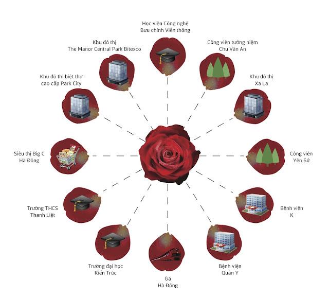KẾT NỐI CÁC TIỆN ÍCH NGAY XUNG QUANH DỰ ÁN THE EDEN ROSE