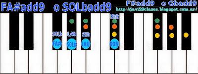 FA#add9 = SOLbadd9 acorde de piano o teclado