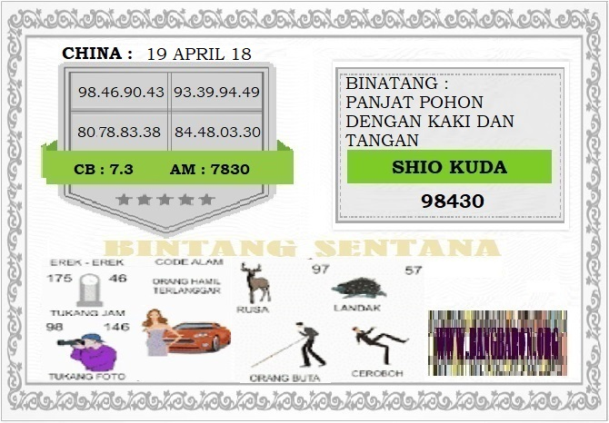 FORUM CODE SYAIR BINTANG SENTANAKAMIS , GAMBAR CODE SYAIR TOGEL CHINA4D
