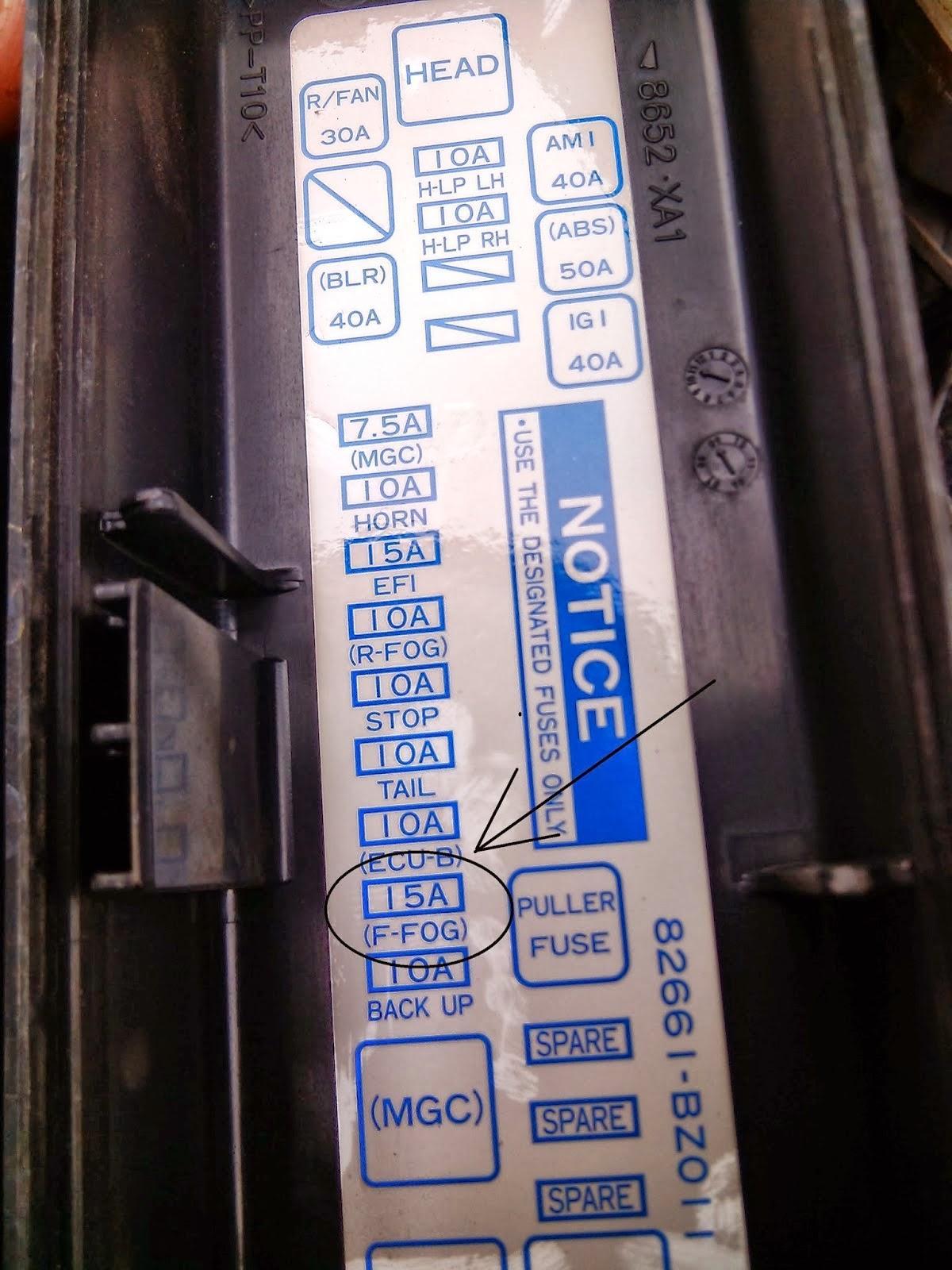 medium resolution of fuse box daihatsu taruna wiring diagram basic fuse box daihatsu ayla