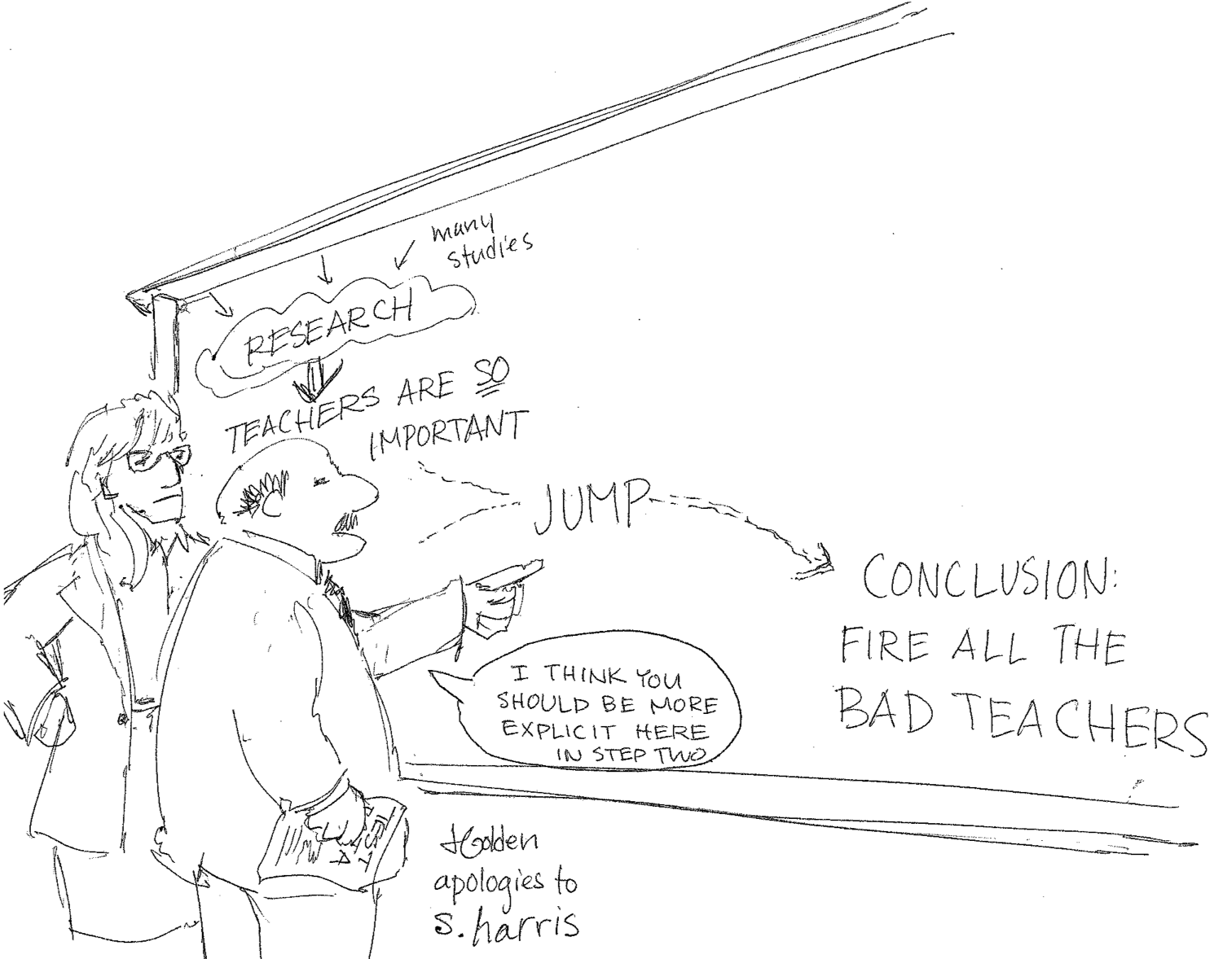 Math Hombre: Teacher Evaluation