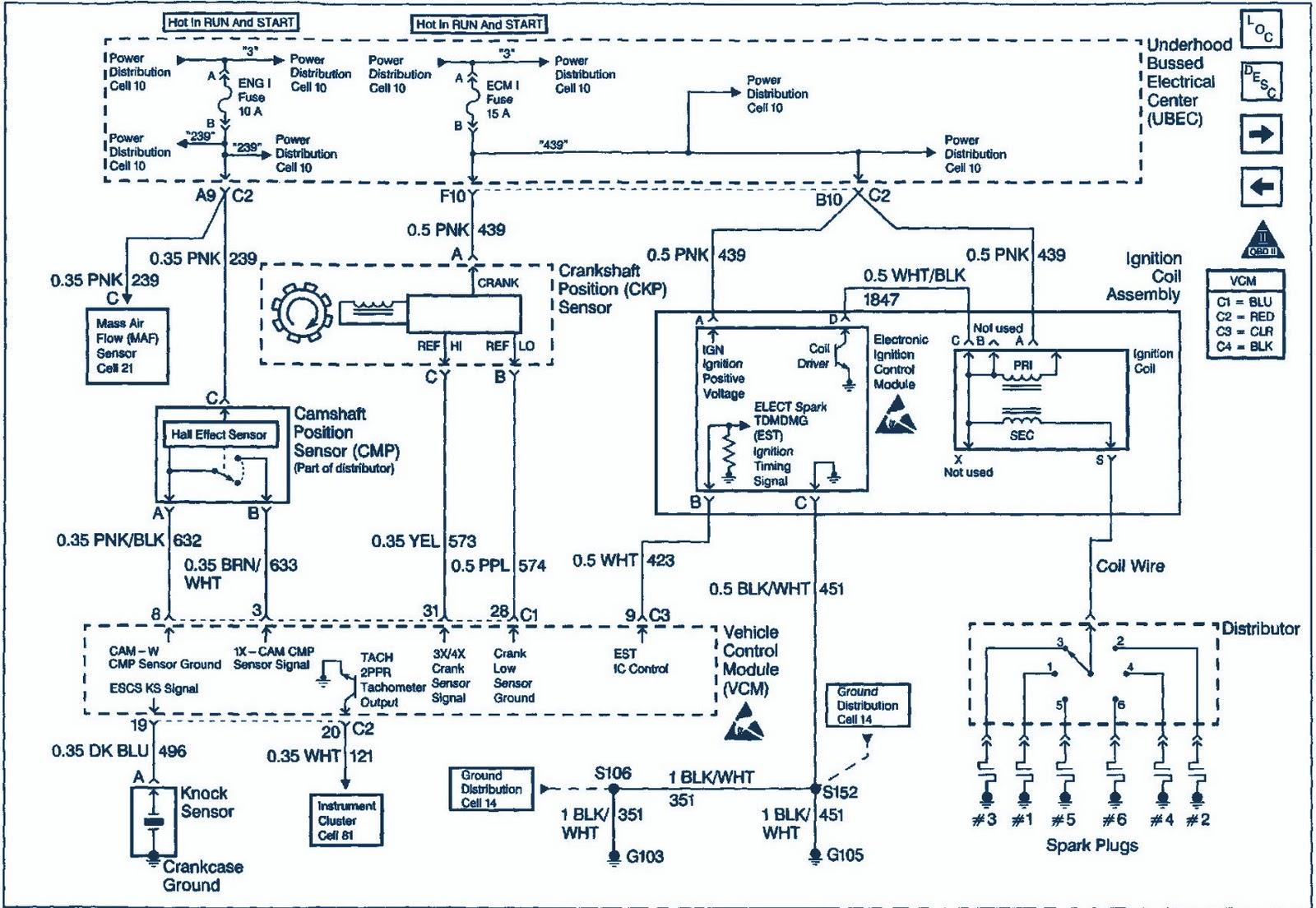 1998 Gmc Jimmy Wiring Diagram   Auto Wiring Diagrams
